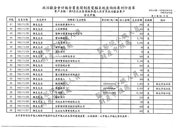 ./吳育昇/雜支支出/雜支支出.pdf-2