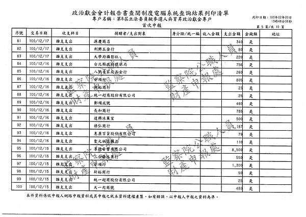 ./吳育昇/雜支支出/雜支支出.pdf-20