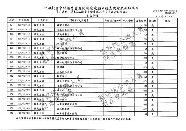 ./吳育昇/雜支支出/雜支支出.pdf-22