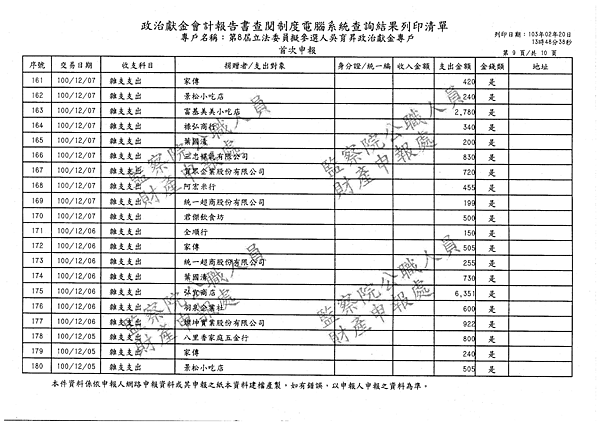 ./吳育昇/雜支支出/雜支支出.pdf-24