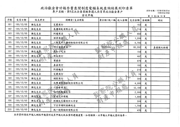 ./吳育昇/雜支支出/雜支支出.pdf-25
