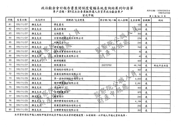 ./吳育昇/雜支支出/雜支支出.pdf-3
