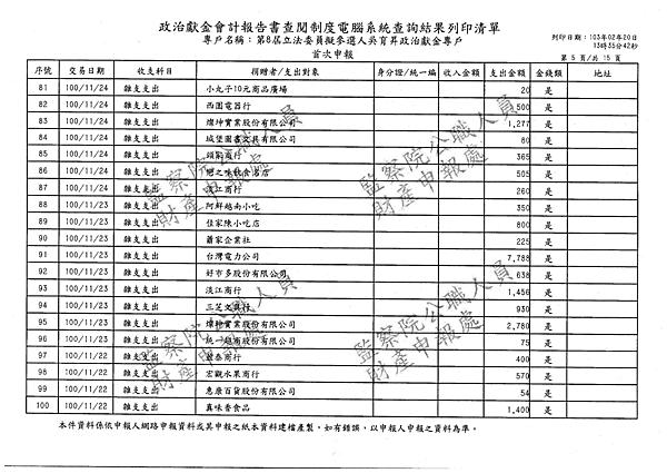 ./吳育昇/雜支支出/雜支支出.pdf-4