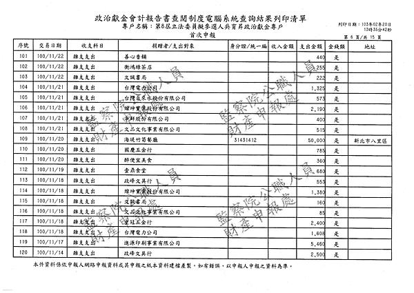 ./吳育昇/雜支支出/雜支支出.pdf-5