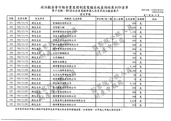 ./吳育昇/雜支支出/雜支支出.pdf-6