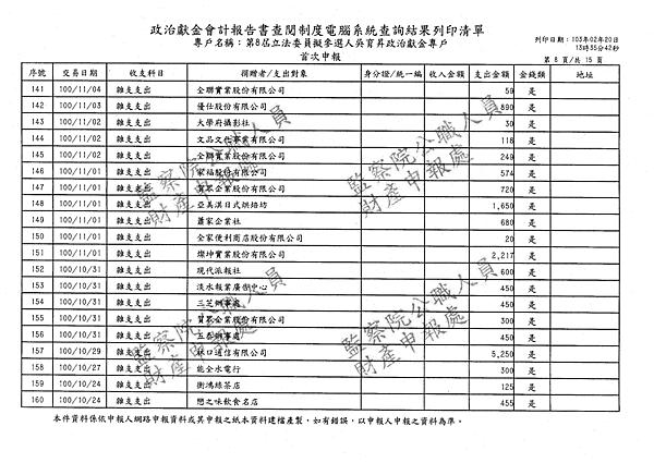 ./吳育昇/雜支支出/雜支支出.pdf-7