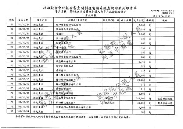./吳育昇/雜支支出/雜支支出.pdf-8