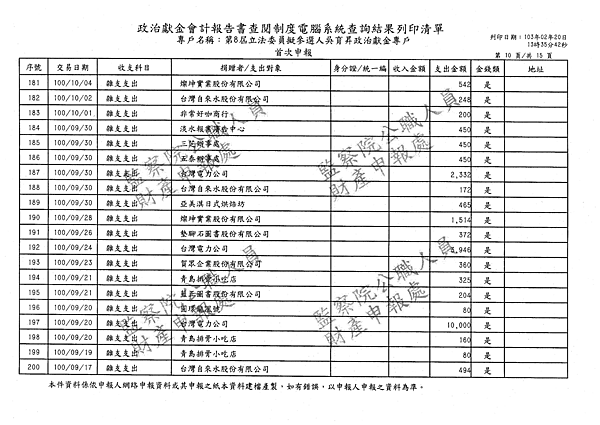 ./吳育昇/雜支支出/雜支支出.pdf-9