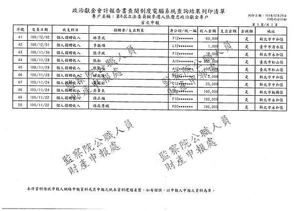 ./吳育昇/公共關係費用支出/公共關係費用支出.pdf-2