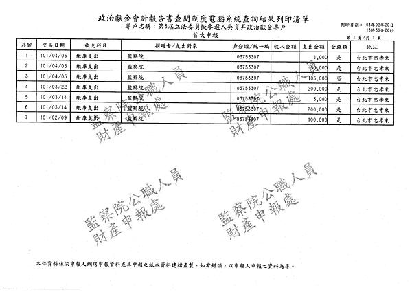 ./吳育昇/繳庫支出/繳庫支出.pdf-0