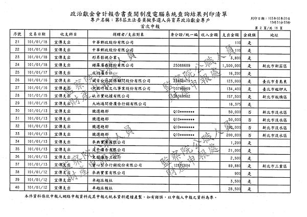 ./吳育昇/宣傳支出/宣傳支出.pdf-1