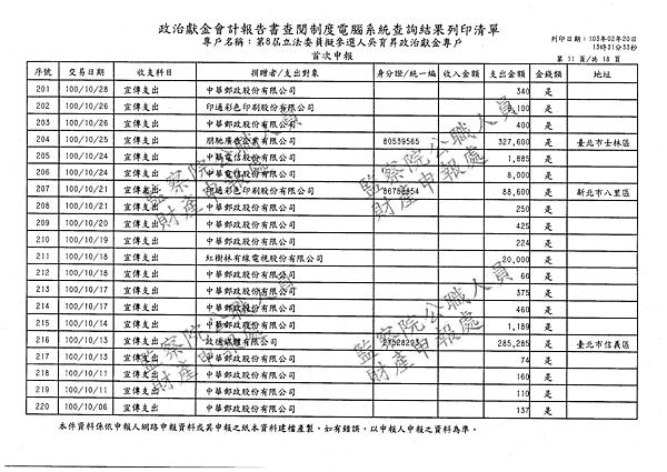 ./吳育昇/宣傳支出/宣傳支出.pdf-10