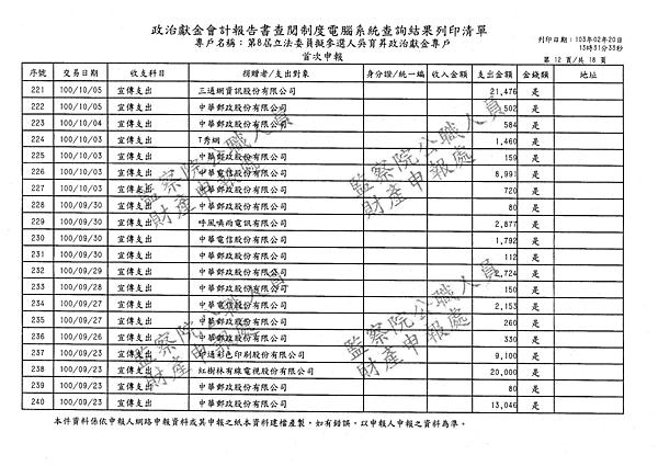 ./吳育昇/宣傳支出/宣傳支出.pdf-11