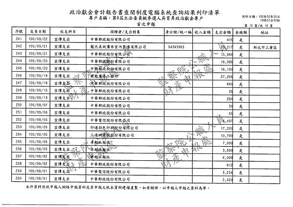 ./吳育昇/宣傳支出/宣傳支出.pdf-12