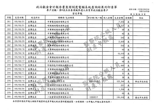 ./吳育昇/宣傳支出/宣傳支出.pdf-13