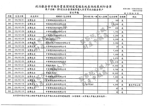 ./吳育昇/宣傳支出/宣傳支出.pdf-14