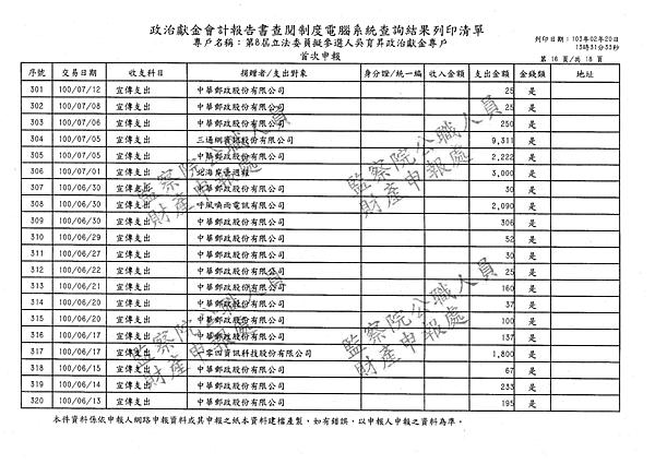 ./吳育昇/宣傳支出/宣傳支出.pdf-15