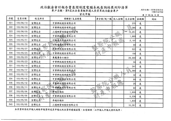 ./吳育昇/宣傳支出/宣傳支出.pdf-16