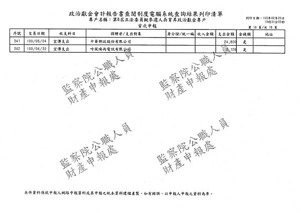 ./吳育昇/宣傳支出/宣傳支出.pdf-17