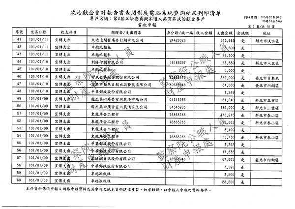 ./吳育昇/宣傳支出/宣傳支出.pdf-2