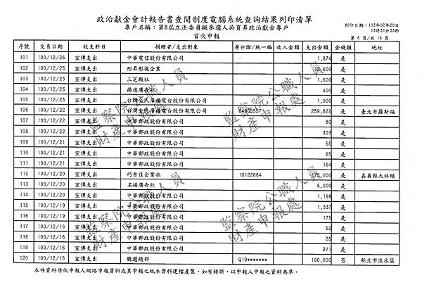 ./吳育昇/宣傳支出/宣傳支出.pdf-5