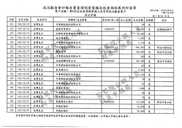 ./吳育昇/宣傳支出/宣傳支出.pdf-6