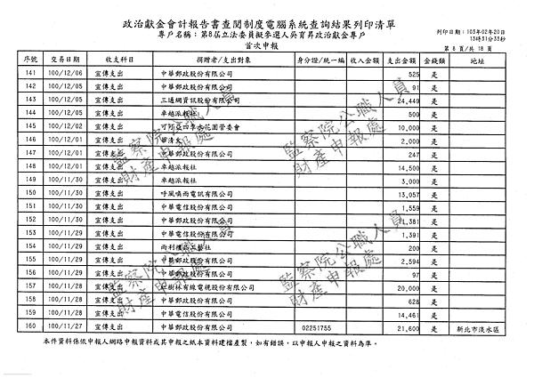 ./吳育昇/宣傳支出/宣傳支出.pdf-7