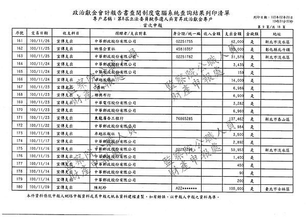 ./吳育昇/宣傳支出/宣傳支出.pdf-8