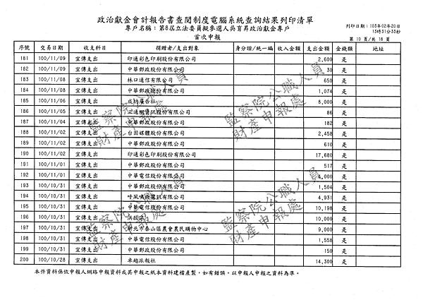 ./吳育昇/宣傳支出/宣傳支出.pdf-9