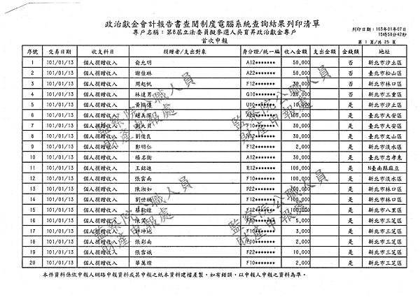 ./吳育昇/個人捐贈收入/吳育昇個人捐贈收入.pdf-0