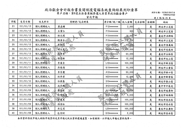 ./吳育昇/個人捐贈收入/吳育昇個人捐贈收入.pdf-1