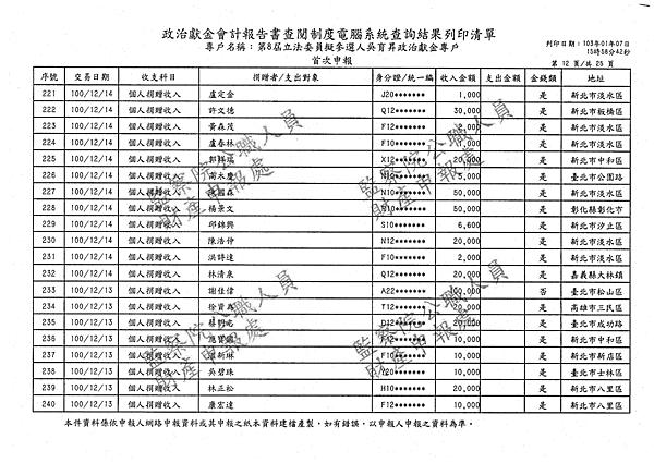 ./吳育昇/個人捐贈收入/吳育昇個人捐贈收入.pdf-11