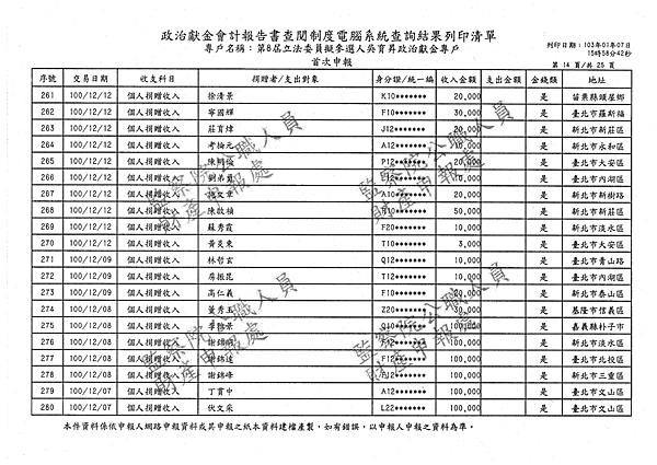 ./吳育昇/個人捐贈收入/吳育昇個人捐贈收入.pdf-13
