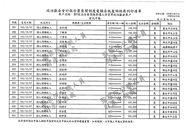 ./吳育昇/個人捐贈收入/吳育昇個人捐贈收入.pdf-14