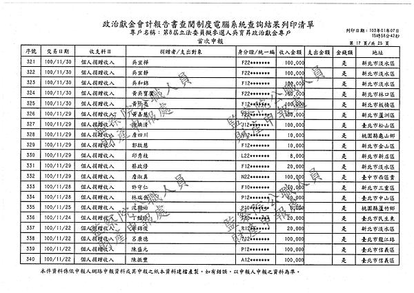 ./吳育昇/個人捐贈收入/吳育昇個人捐贈收入.pdf-16