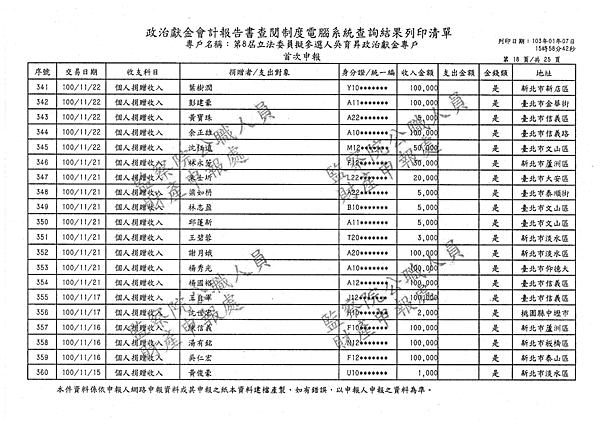 ./吳育昇/個人捐贈收入/吳育昇個人捐贈收入.pdf-17