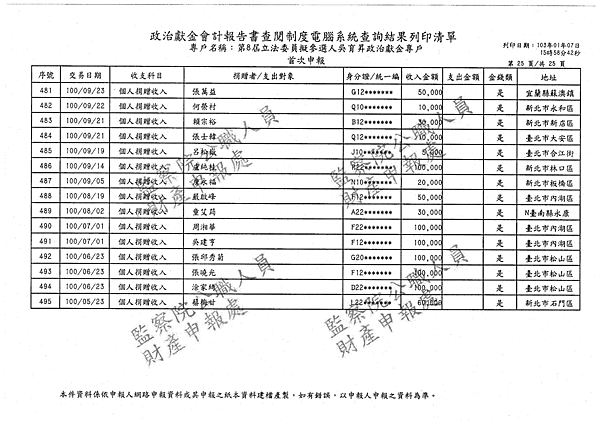 ./吳育昇/個人捐贈收入/吳育昇個人捐贈收入.pdf-24