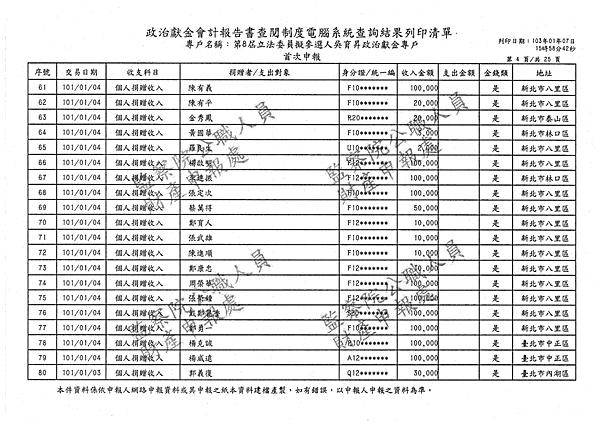 ./吳育昇/個人捐贈收入/吳育昇個人捐贈收入.pdf-3