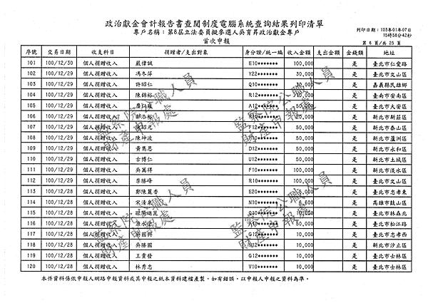 ./吳育昇/個人捐贈收入/吳育昇個人捐贈收入.pdf-5