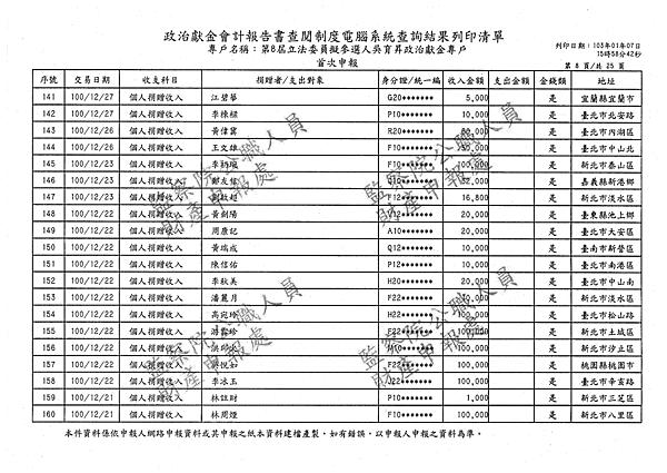 ./吳育昇/個人捐贈收入/吳育昇個人捐贈收入.pdf-7