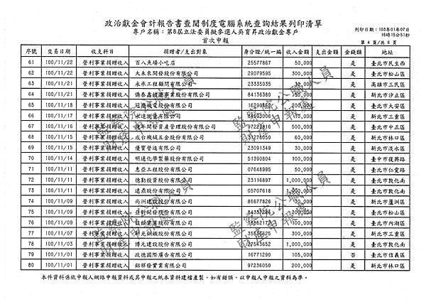./吳育昇/營利事業捐贈收入/吳育昇營利事業捐贈收入.pdf-3