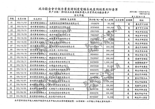 ./吳育昇/營利事業捐贈收入/吳育昇營利事業捐贈收入.pdf-4