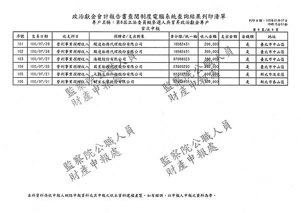 ./吳育昇/營利事業捐贈收入/吳育昇營利事業捐贈收入.pdf-5