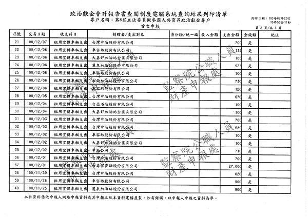 ./吳育昇/租用宣傳車輛支出/租用宣傳車輛支出.pdf-1
