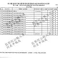 ./吳育昇/租用宣傳車輛支出/租用宣傳車輛支出.pdf-2