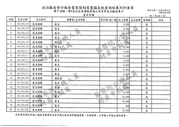 ./吳育昇/匿名捐贈/匿名捐贈.pdf-0