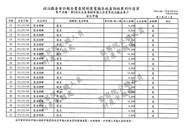 ./吳育昇/匿名捐贈/匿名捐贈.pdf-1