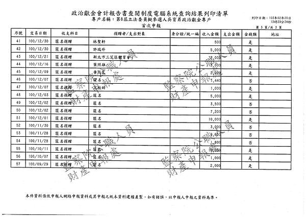 ./吳育昇/匿名捐贈/匿名捐贈.pdf-2