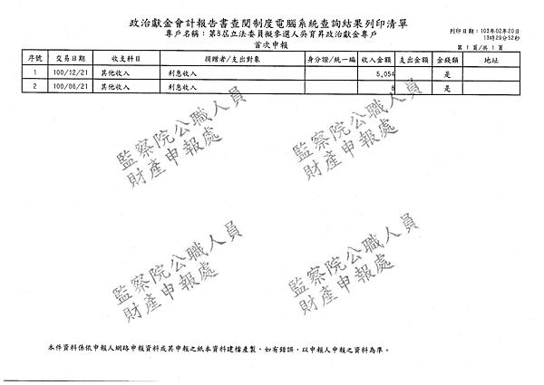 ./吳育昇/其他收入/其他收入.pdf-0