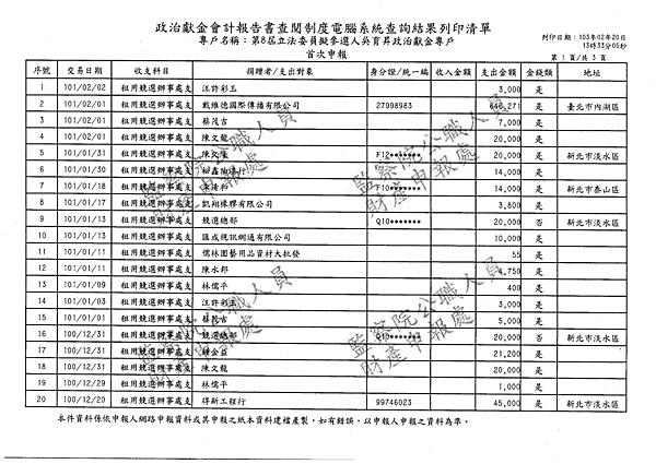 ./吳育昇/租用競選辦事處支出/租用競選辦事處支出.pdf-0